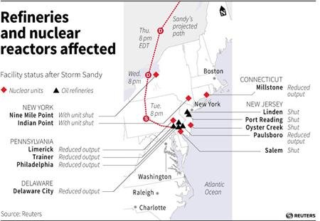 Refineries & Nuclear Plants Affected by Sandy
